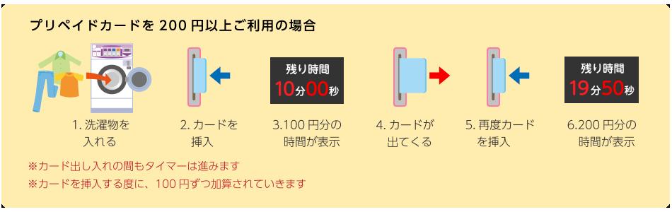 プリペイドカードを200円以上ご利用の場合